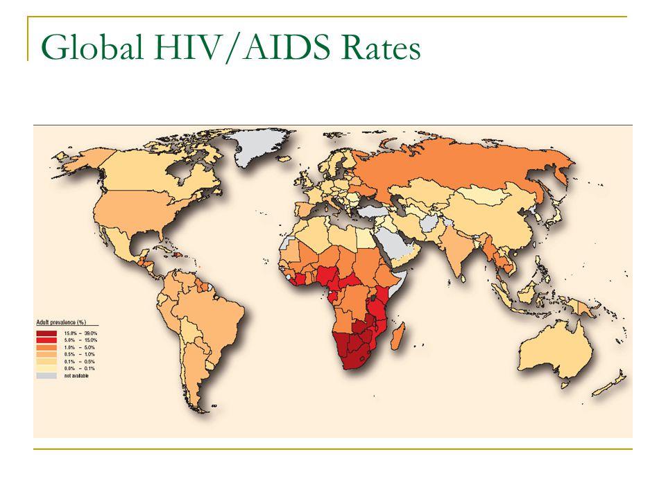 Global HIV/AIDS Rates