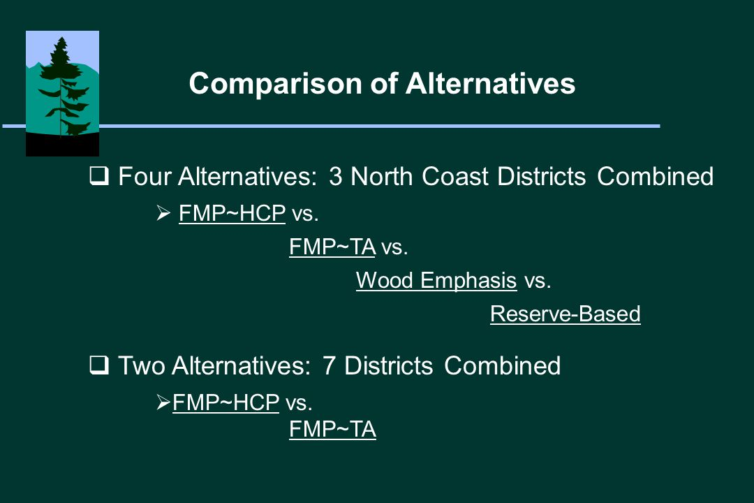 Comparison of Alternatives  Four Alternatives: 3 North Coast Districts Combined  FMP~HCP vs.