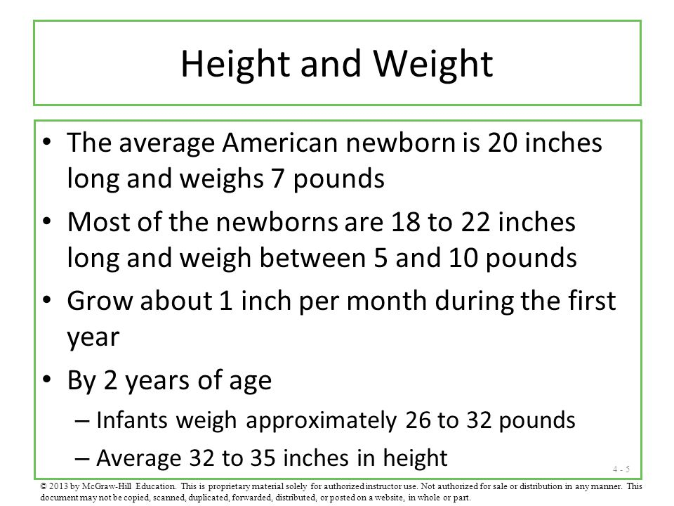4 - 5 Height and Weight The average American newborn is 20 inches long and weighs 7 pounds Most of the newborns are 18 to 22 inches long and weigh between 5 and 10 pounds Grow about 1 inch per month during the first year By 2 years of age – Infants weigh approximately 26 to 32 pounds – Average 32 to 35 inches in height © 2013 by McGraw-Hill Education.
