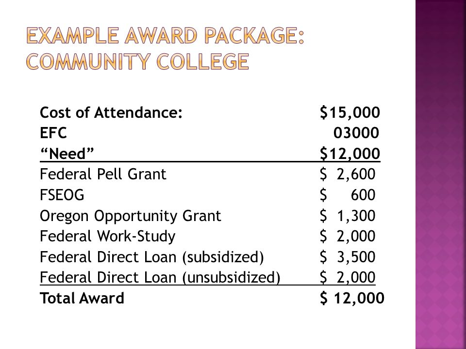 Cost of Attendance:$15,000 EFC 03000 Need $12,000 Federal Pell Grant$ 2,600 FSEOG$ 600 Oregon Opportunity Grant$ 1,300 Federal Work-Study$ 2,000 Federal Direct Loan (subsidized)$ 3,500 Federal Direct Loan (unsubsidized)$ 2,000 Total Award$ 12,000