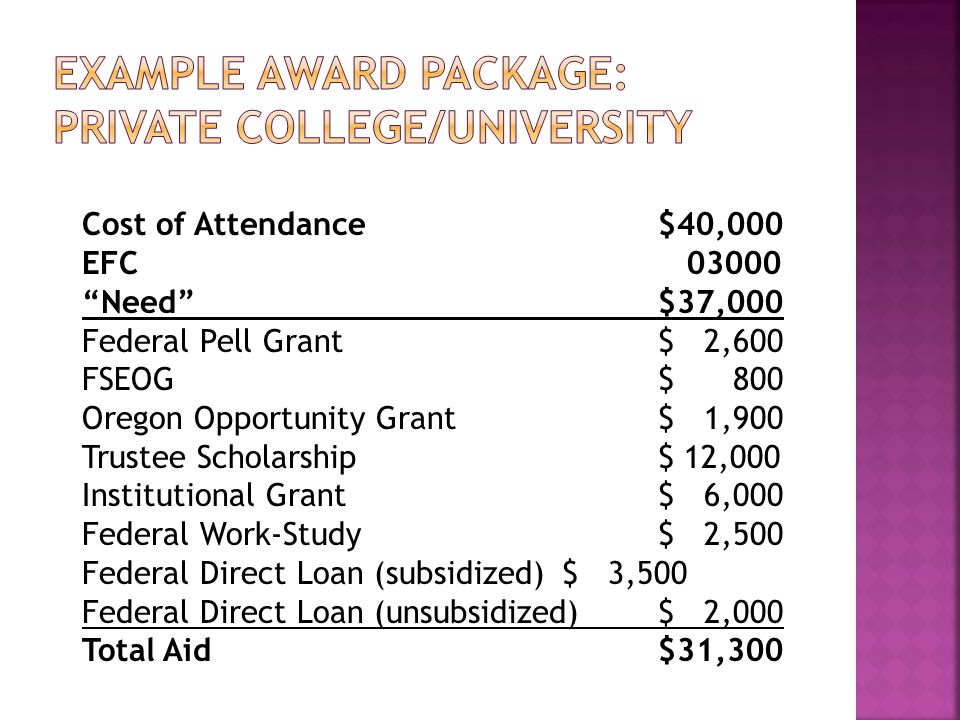 Cost of Attendance$40,000 EFC 03000 Need $37,000 Federal Pell Grant$ 2,600 FSEOG$ 800 Oregon Opportunity Grant$ 1,900 Trustee Scholarship$ 12,000 Institutional Grant$ 6,000 Federal Work-Study$ 2,500 Federal Direct Loan (subsidized)$ 3,500 Federal Direct Loan (unsubsidized)$ 2,000 Total Aid$31,300