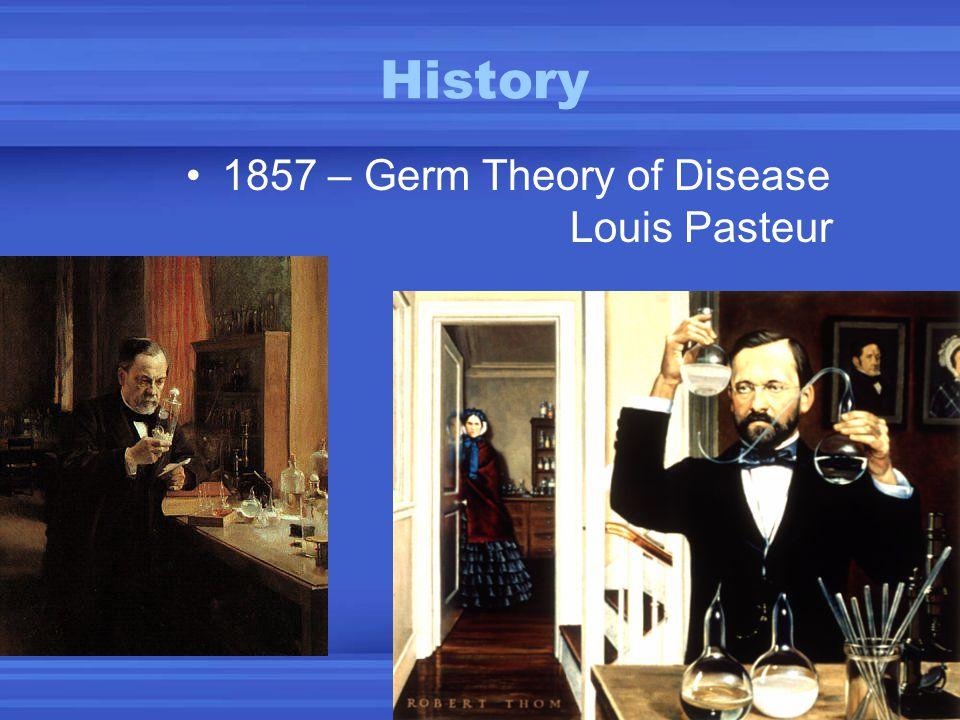 History 1857 – Germ Theory of Disease Louis Pasteur
