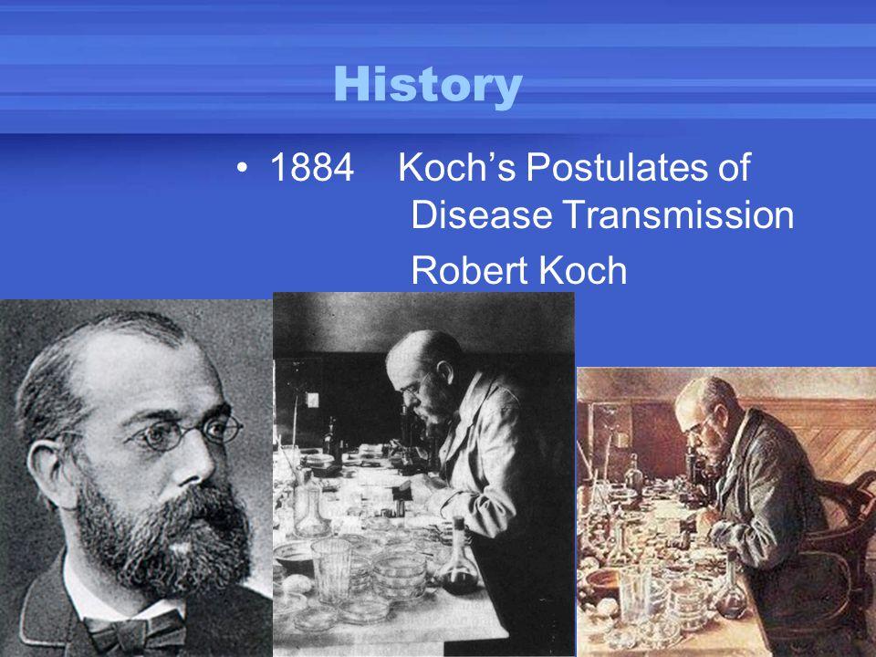History 1884 Koch's Postulates of Disease Transmission Robert Koch