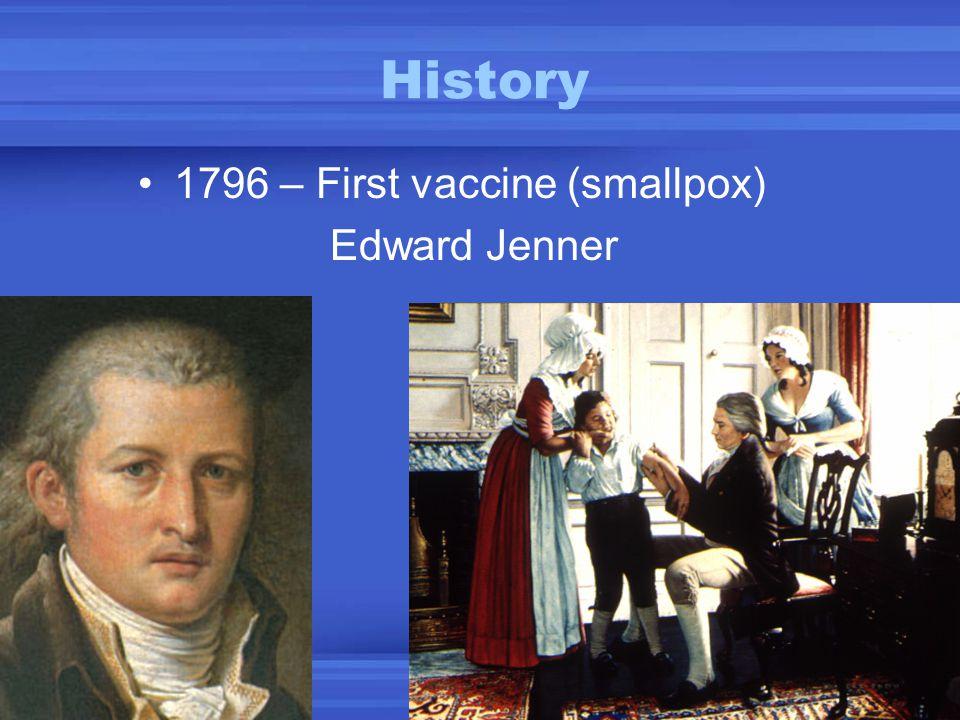 History 1796 – First vaccine (smallpox) Edward Jenner