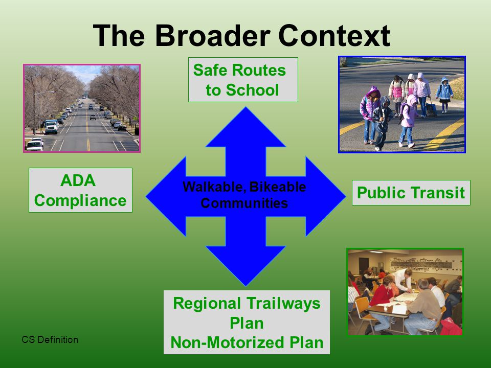 Safe Routes to School Regional Trailways Plan Non-Motorized Plan The Broader Context CS Definition Public Transit ADA Compliance Walkable, Bikeable Communities