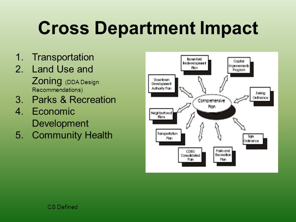 Cross Department Impact CS Defined 1.Transportation 2.Land Use and Zoning (DDA Design Recommendations) 3.Parks & Recreation 4.Economic Development 5.Community Health