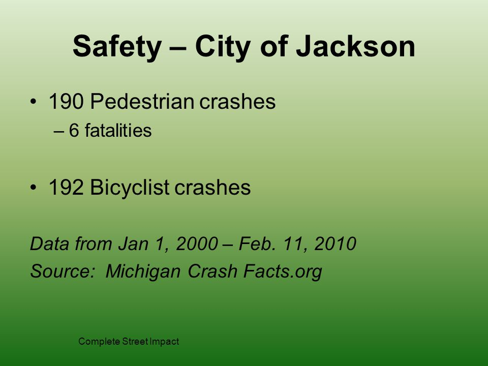Safety – City of Jackson 190 Pedestrian crashes –6 fatalities 192 Bicyclist crashes Data from Jan 1, 2000 – Feb.
