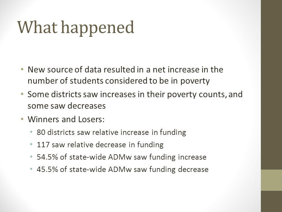 What happened New source of data resulted in a net increase in the number of students considered to be in poverty Some districts saw increases in their poverty counts, and some saw decreases Winners and Losers: 80 districts saw relative increase in funding 117 saw relative decrease in funding 54.5% of state-wide ADMw saw funding increase 45.5% of state-wide ADMw saw funding decrease