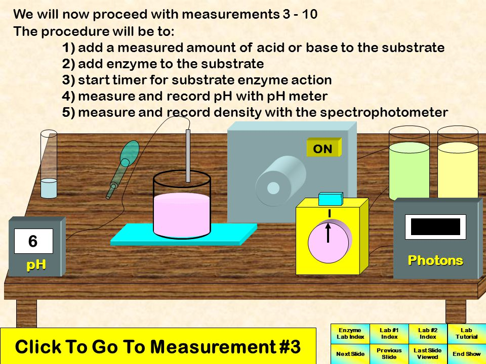 Enzyme Lab Index Lab #1 Index Lab #2 Index Next Slide Previous Slide Last Slide Viewed Lab Tutorial End Show ENZYME LAB At this point your Data Sheet should look like below with two measurements evaluated Experiment #2 Data Table MeasurementpHPhotonsmM of Product 1716005 2612006 3 4 5 6 7 8 9 10 Click To Go To Measurement #3
