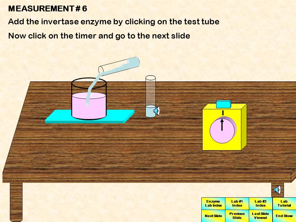 Enzyme Lab Index Lab #1 Index Lab #2 Index Next Slide Previous Slide Last Slide Viewed Lab Tutorial End Show MEASUREMENT # 6 We have acquired another fresh solution of 90 mM sucrose Add eleven drops of acid to the sucrose solution by clicking on the eye dropper