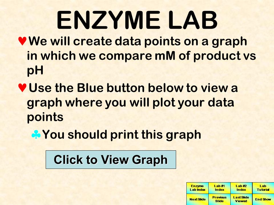 Enzyme Lab Index Lab #1 Index Lab #2 Index Next Slide Previous Slide Last Slide Viewed Lab Tutorial End Show ENZYME LAB At this point you should have recorded data for 10 measurements on your data table Next we will need to create a graph from the collected data which will help in interpreting the results