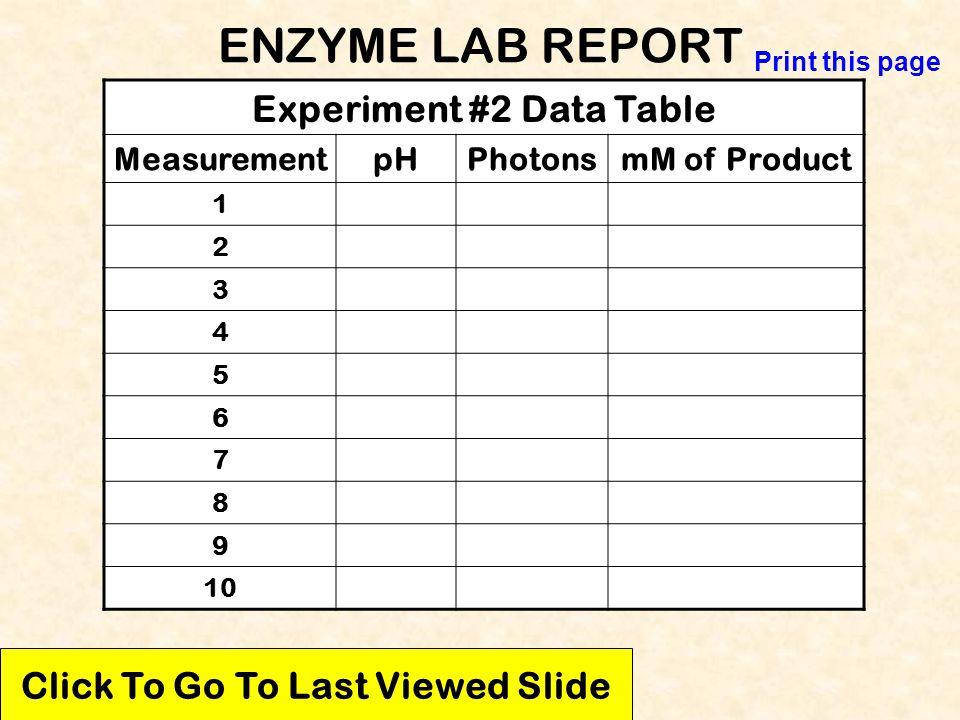 ENZYME LAB REPORT EXPERIMENT #2 Conclusion: Click To Go To Last Viewed Slide Print this page