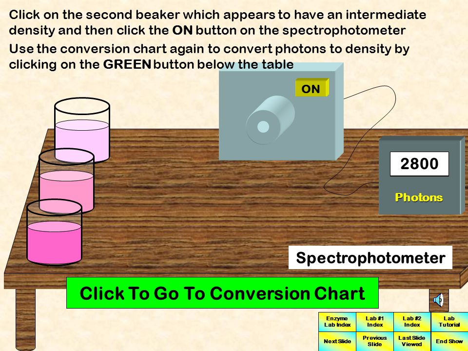 Enzyme Lab Index Lab #1 Index Lab #2 Index Next Slide Previous Slide Last Slide Viewed Lab Tutorial End ShowPhotons 9000 3200 ON GREEN PHOTONSDENSITY Click on the GREEN button below the table to go to the chart which will convert the measurement of PHOTONS into units of DENSITY DENSITY The DENSITY units can be correlated to mM of product produced and are the values which you will use to graph your results Click To Go To Conversion Chart Spectrophotometer