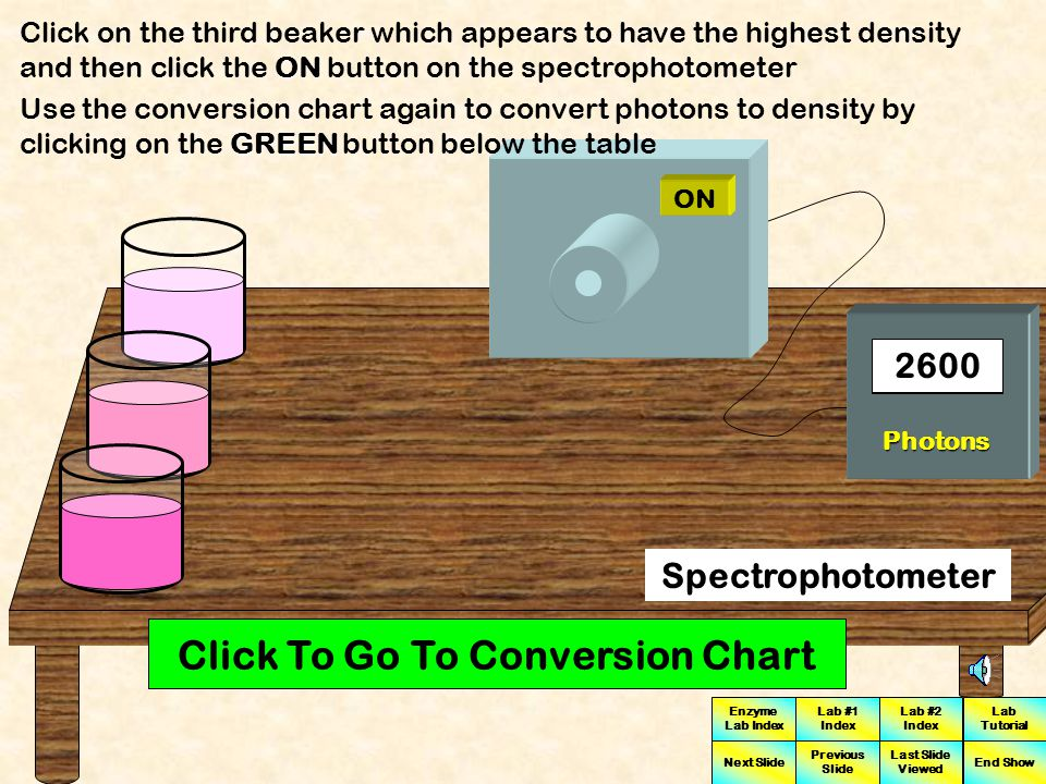 Enzyme Lab Index Lab #1 Index Lab #2 Index Next Slide Previous Slide Last Slide Viewed Lab Tutorial End ShowPhotons 4000 Spectrophotometer ON Click on the second beaker which appears to have an intermediate density and then click the ON button on the spectrophotometer GREEN Use the conversion chart again to convert photons to density by clicking on the GREEN button below the table 2800 Click To Go To Conversion Chart