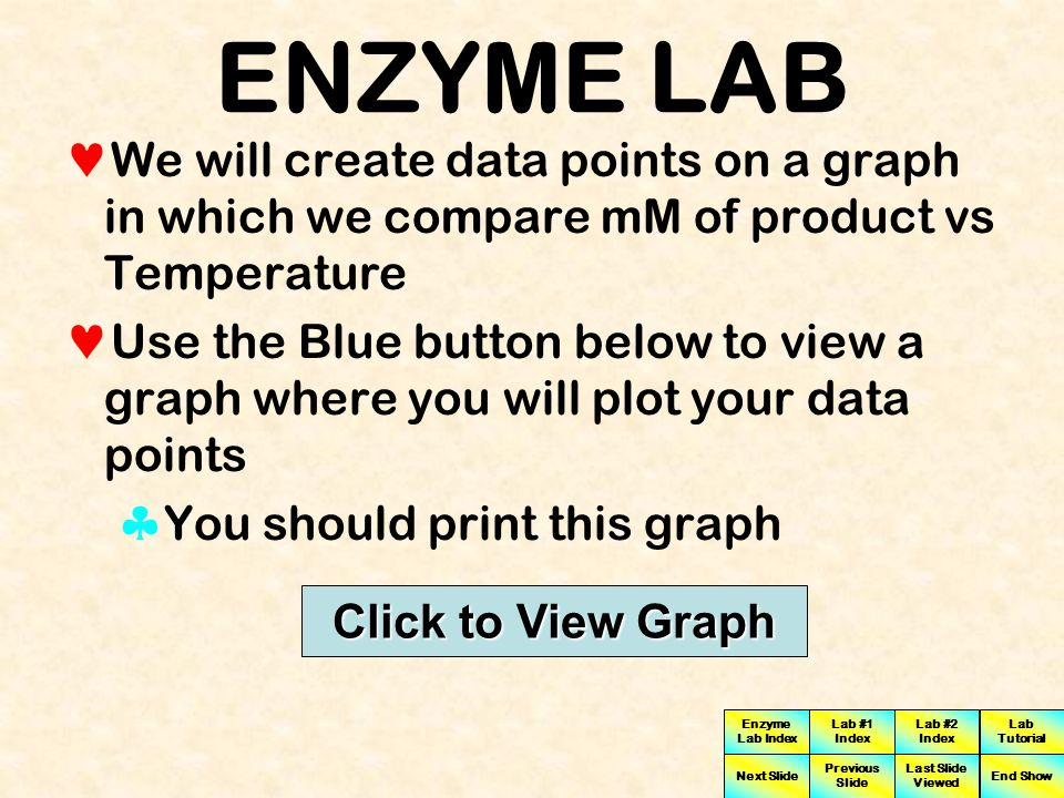 Enzyme Lab Index Lab #1 Index Lab #2 Index Next Slide Previous Slide Last Slide Viewed Lab Tutorial End Show ENZYME LAB At this point you should have recorded data for 11 measurements on your data table Next we will need to create a graph from the collected data which will help in interpreting the results