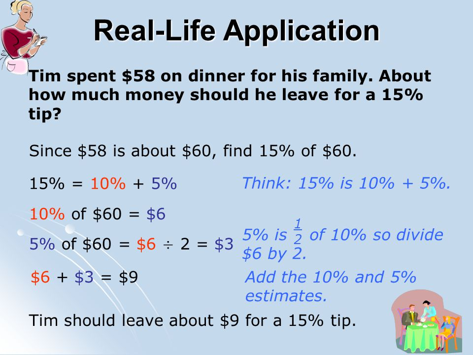 Real-Life Application Tim spent $58 on dinner for his family. About how much money should he leave for a 15% tip? Since $58 is about $60, find 15% of
