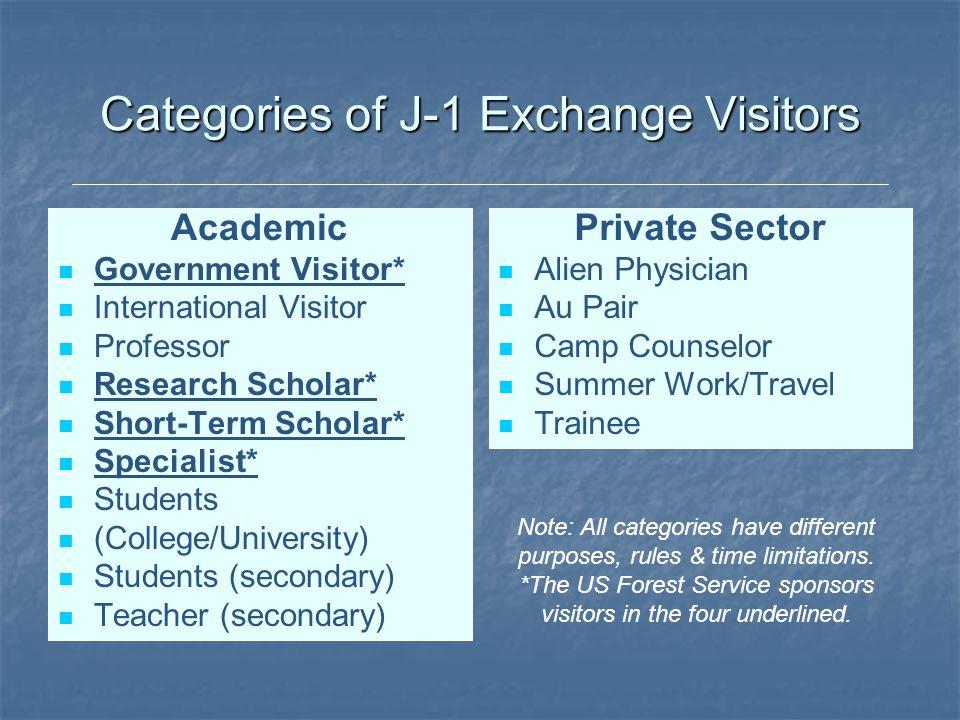 Categories of J-1 Exchange Visitors Academic Government Visitor* International Visitor Professor Research Scholar* Short-Term Scholar* Specialist* Stu