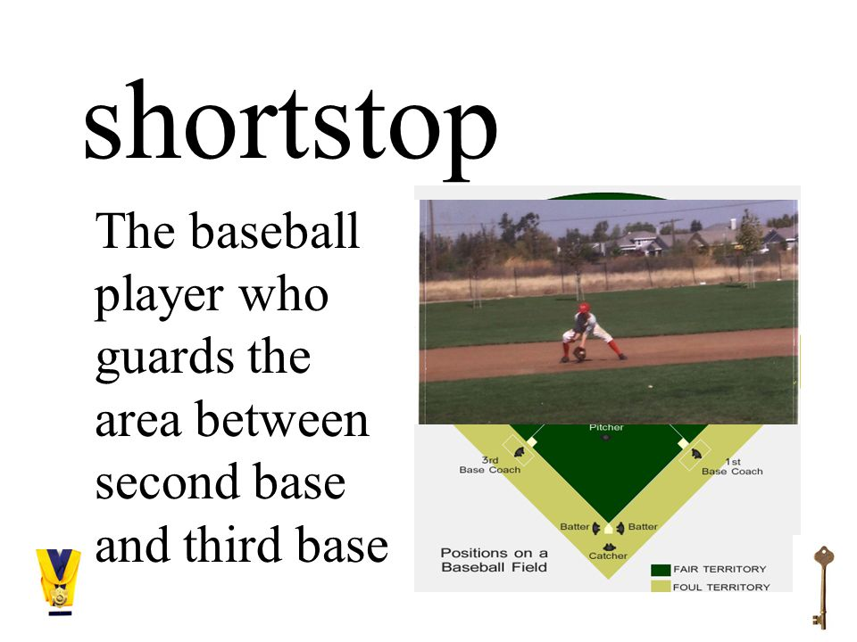 shortstop The baseball player who guards the area between second base and third base