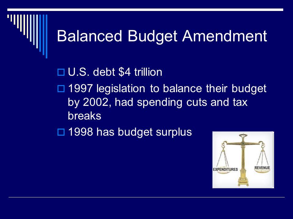 Balanced Budget Amendment  U.S.