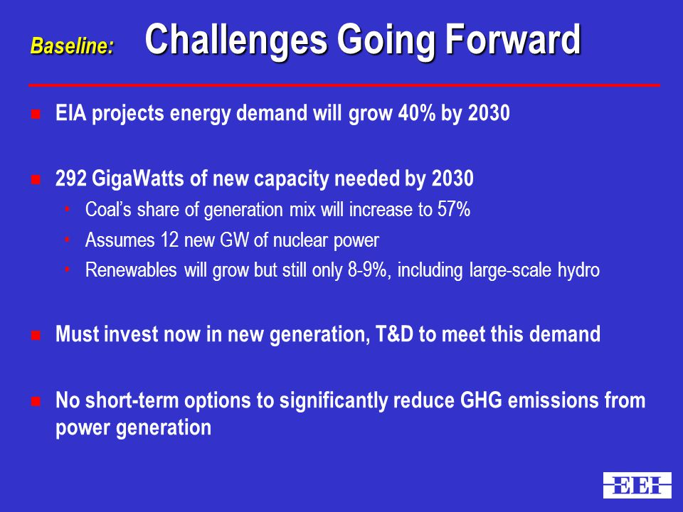 Baseline: Challenges Going Forward n EIA projects energy demand will grow 40% by 2030 n 292 GigaWatts of new capacity needed by 2030 Coal's share of generation mix will increase to 57% Assumes 12 new GW of nuclear power Renewables will grow but still only 8-9%, including large-scale hydro n Must invest now in new generation, T&D to meet this demand n No short-term options to significantly reduce GHG emissions from power generation