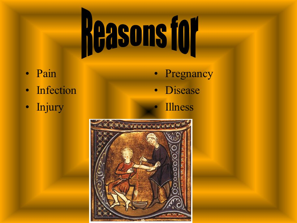 Pain Infection Injury Pregnancy Disease Illness