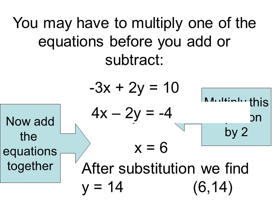 You may have to multiply one of the equations before you add or subtract: -3x + 2y = 10 2x – y = -2 Multiply this equation by 2 4x – 2y = -4 Now add the equations together x = 6 After substitution we find y = 14(6,14)