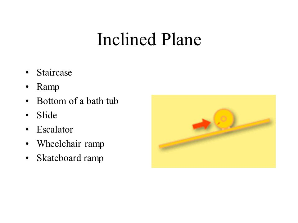 Inclined Plane Staircase Ramp Bottom of a bath tub Slide Escalator Wheelchair ramp Skateboard ramp