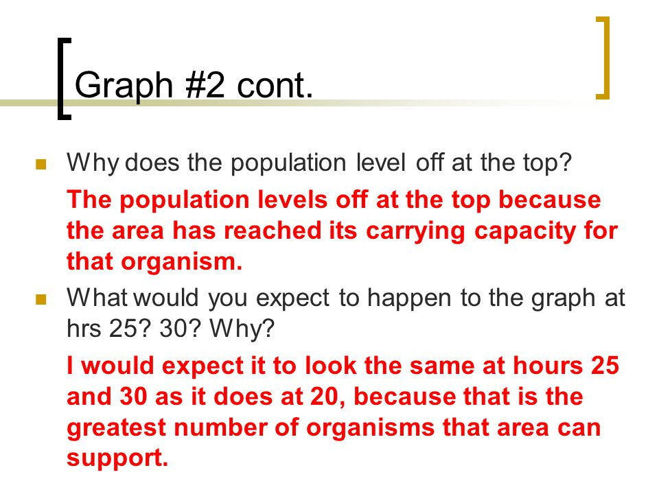 Graph #3 & #4 Compare and contrast both graphs.