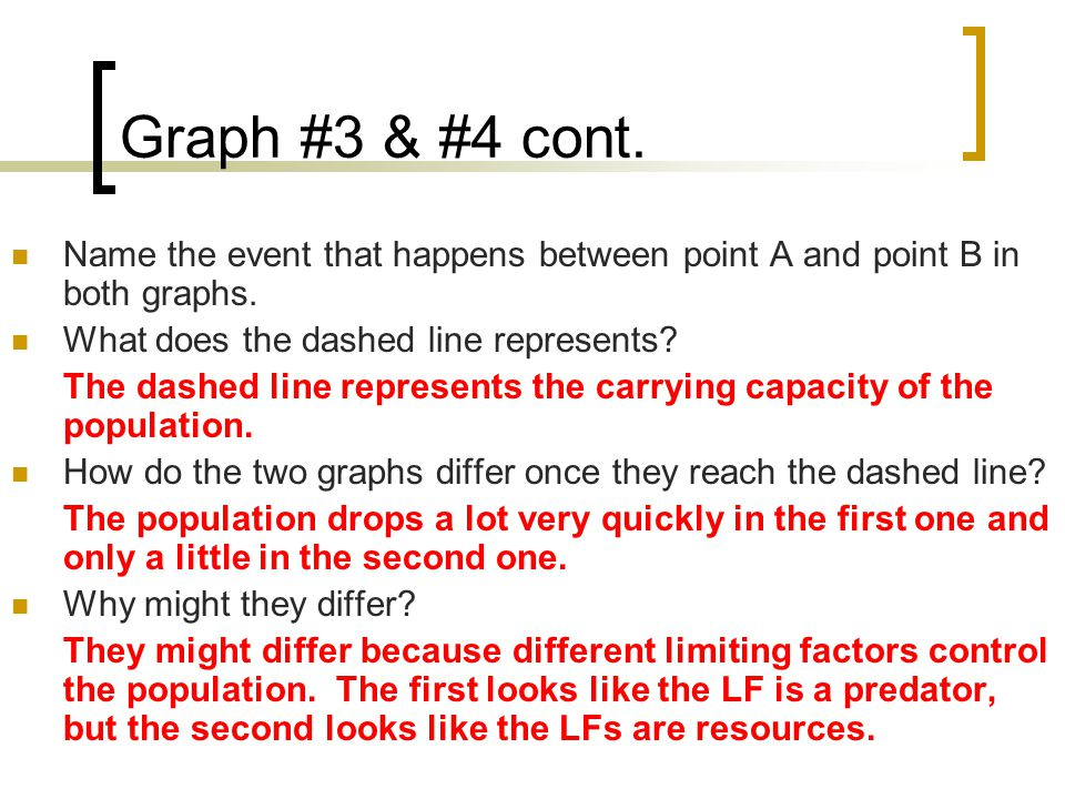 Graph #3 & #4 cont. Name the event that happens between point A and point B in both graphs.