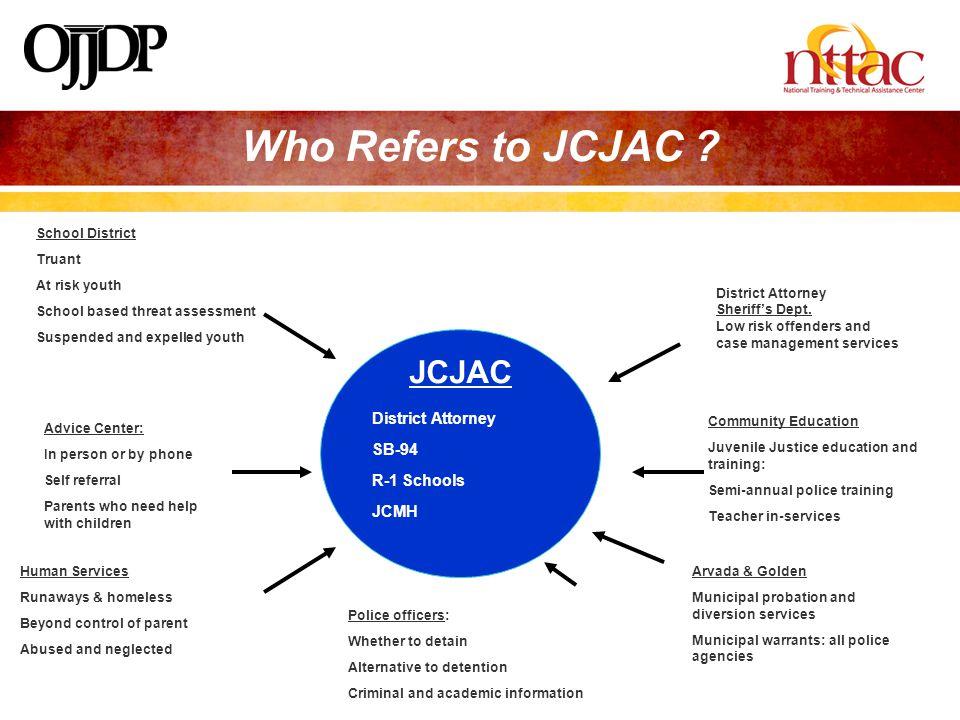 Who Refers to JCJAC .