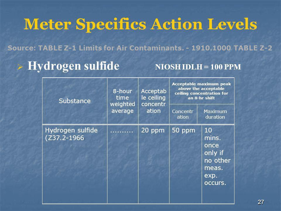 27 Meter Specifics Action Levels  Hydrogen sulfide NIOSH IDLH = 100 PPM Hydrogen sulfide (Z37.2-1966 )..........20 ppm50 ppm10 mins.