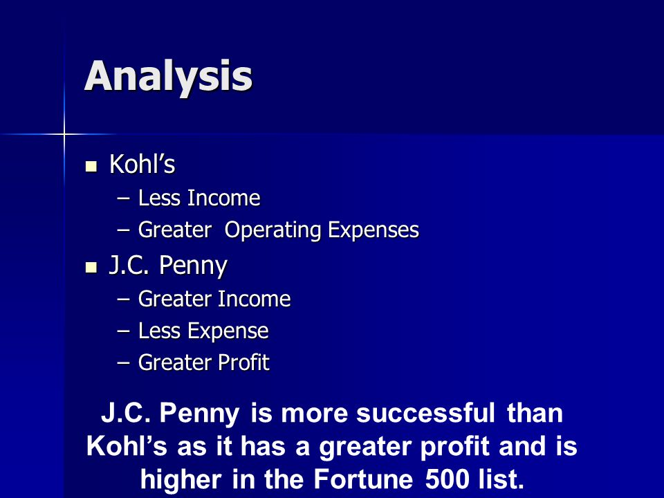 Analysis Kohl's Kohl's –Less Income –Greater Operating Expenses J.C. Penny J.C. Penny –Greater Income –Less Expense –Greater Profit J.C. Penny is more