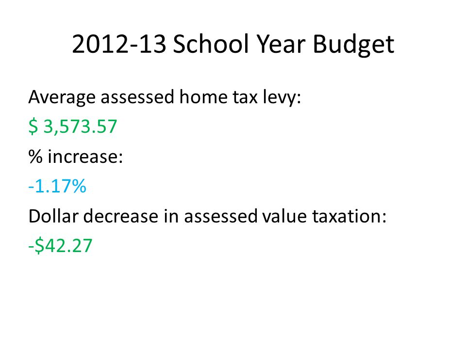 2012-13 School Year Budget Average assessed home tax levy: $ 3,573.57 % increase: -1.17% Dollar decrease in assessed value taxation: -$42.27