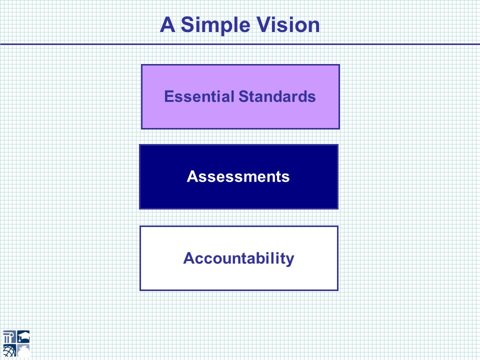 Essential Standards Assessments Accountability A Simple Vision
