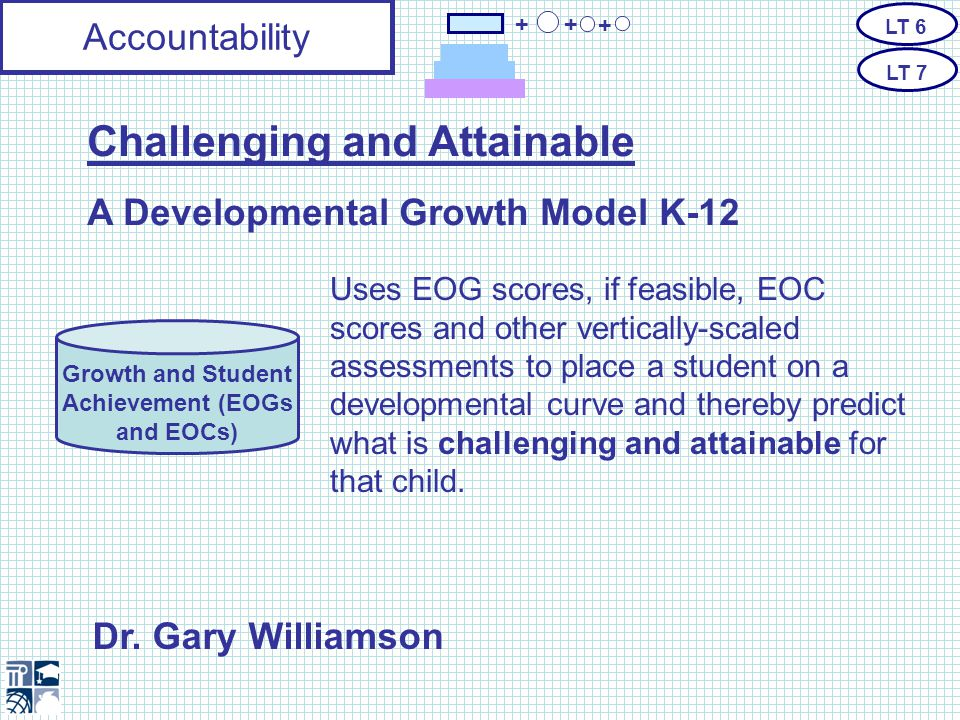 Accountability Challenging and Attainable A Developmental Growth Model K-12 + + + Uses EOG scores, if feasible, EOC scores and other vertically-scaled assessments to place a student on a developmental curve and thereby predict what is challenging and attainable for that child.