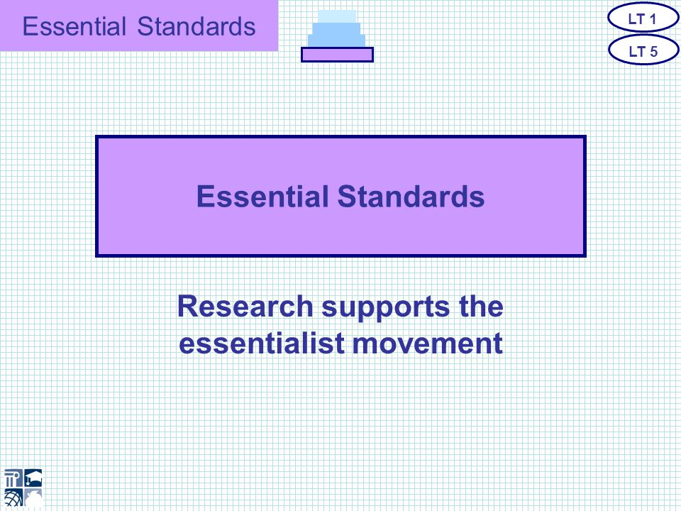 Essential Standards Research supports the essentialist movement Essential Standards LT 1 LT 5