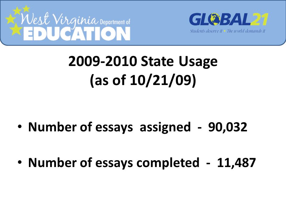 2009-2010 State Usage (as of 10/21/09) Number of essays assigned - 90,032 Number of essays completed - 11,487