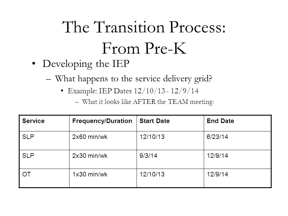 The Transition Process: From Pre-K Developing the IEP –What happens to the service delivery grid? Example: IEP Dates 12/10/13 - 12/9/14 –What it looks