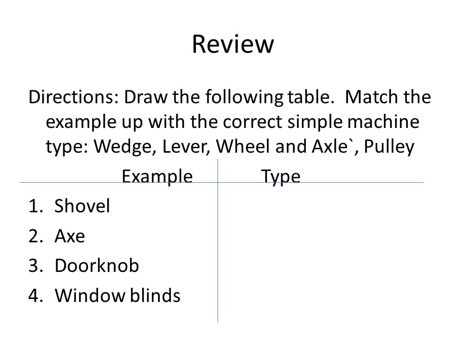 Review Directions: Draw the following table.