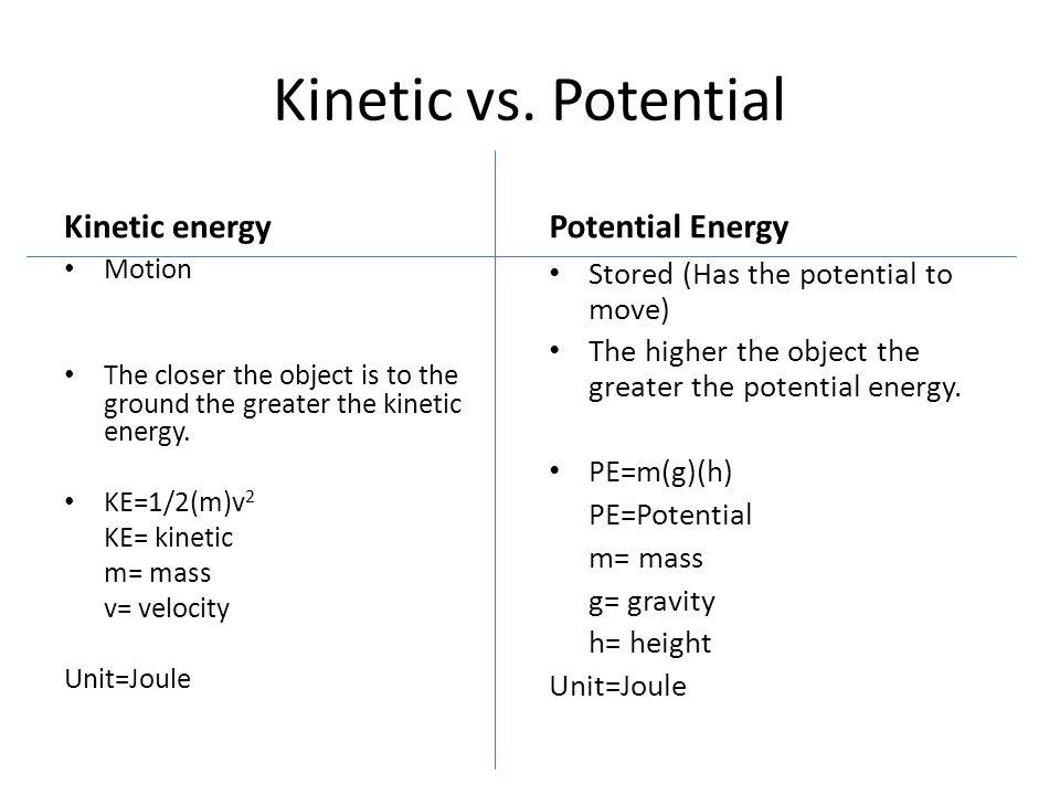 Kinetic vs.