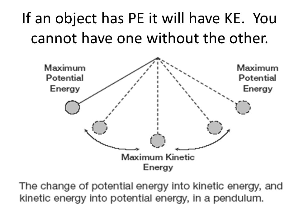 If an object has PE it will have KE. You cannot have one without the other.