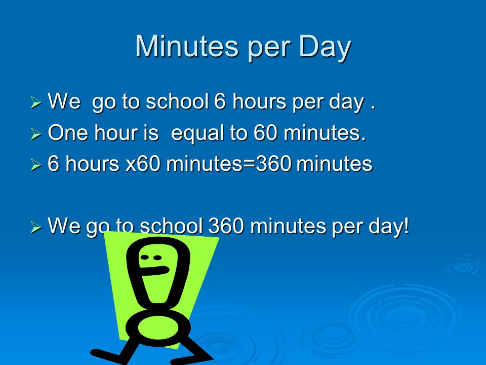Minutes per Day  We go to school 6 hours per day.