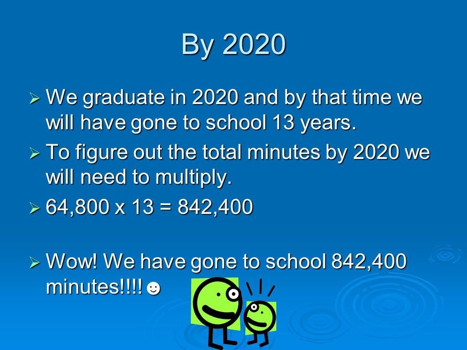 By 2020  We graduate in 2020 and by that time we will have gone to school 13 years.