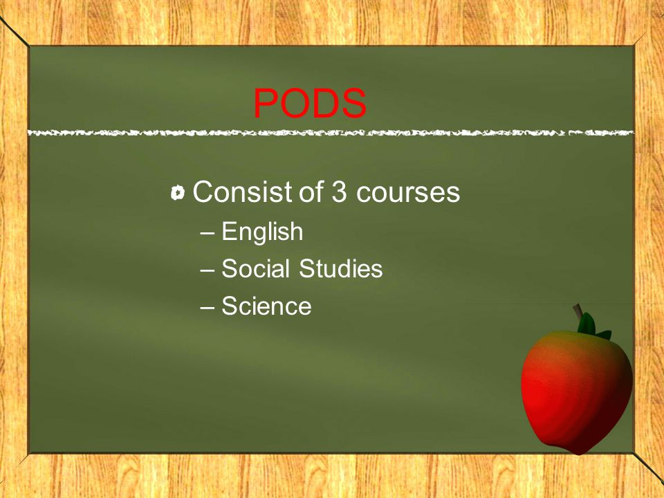 PODS Consist of 3 courses –English –Social Studies –Science