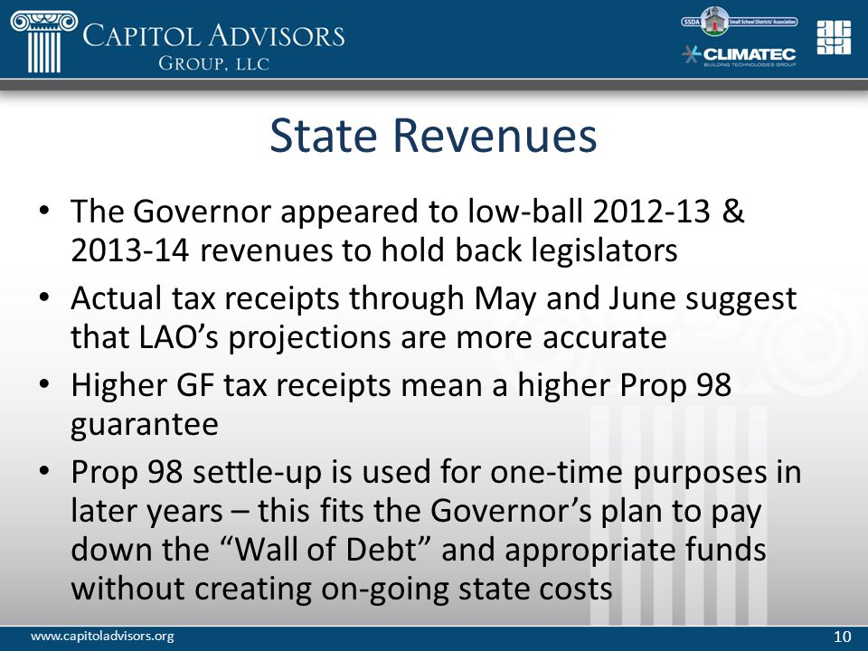 State Revenues The Governor appeared to low-ball 2012-13 & 2013-14 revenues to hold back legislators Actual tax receipts through May and June suggest that LAO's projections are more accurate Higher GF tax receipts mean a higher Prop 98 guarantee Prop 98 settle-up is used for one-time purposes in later years – this fits the Governor's plan to pay down the Wall of Debt and appropriate funds without creating on-going state costs 10 www.capitoladvisors.org