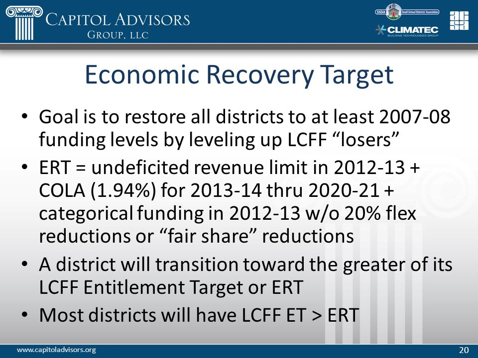 Goal is to restore all districts to at least 2007-08 funding levels by leveling up LCFF losers ERT = undeficited revenue limit in 2012-13 + COLA (1.94%) for 2013-14 thru 2020-21 + categorical funding in 2012-13 w/o 20% flex reductions or fair share reductions A district will transition toward the greater of its LCFF Entitlement Target or ERT Most districts will have LCFF ET > ERT Economic Recovery Target 20 www.capitoladvisors.org