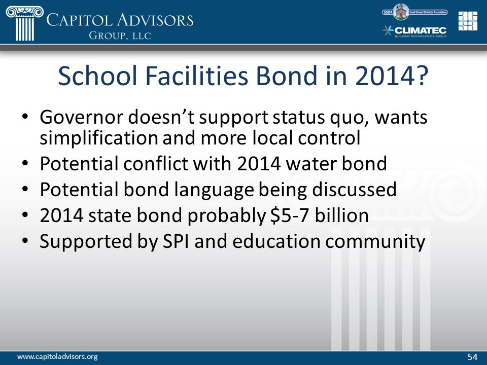 School Facilities Bond in 2014.