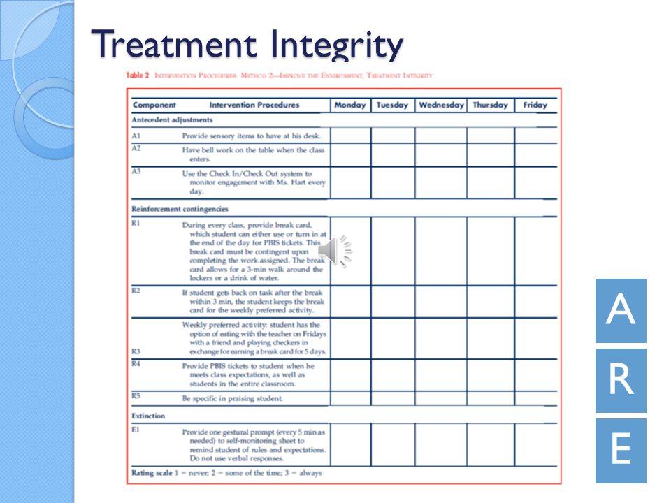 Treatment Integrity A R E