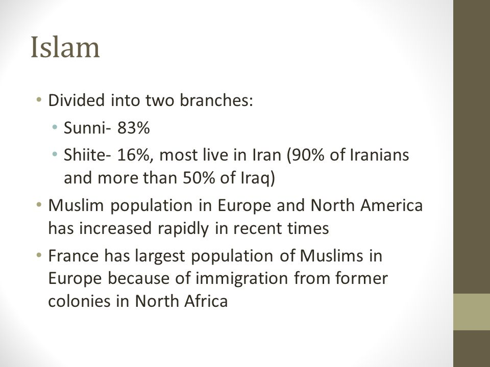 Islam Divided into two branches: Sunni- 83% Shiite- 16%, most live in Iran (90% of Iranians and more than 50% of Iraq) Muslim population in Europe and