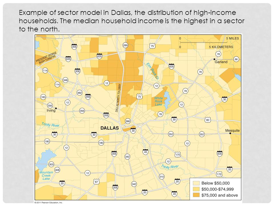 Example of sector model in Dallas, the distribution of high-income households. The median household income is the highest in a sector to the north.